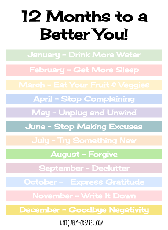 12 months to a better you 2018 according to tish